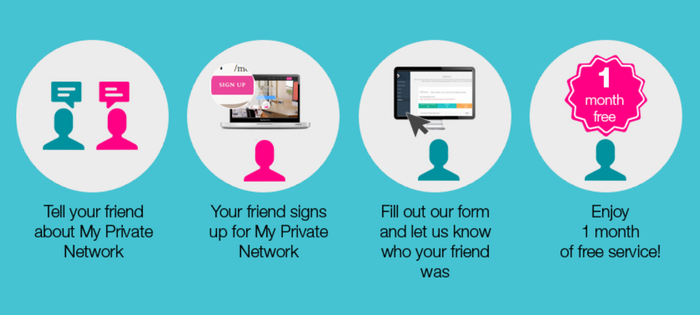 refer a friend and earn free VPN service
