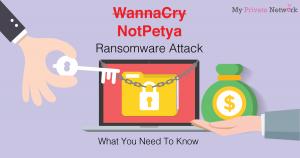 NotPetya Ransomware