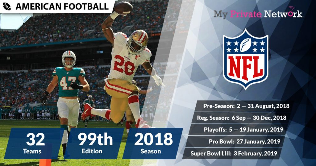 MPN Presents NFL (National Football League 2018
