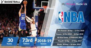 MPN Presents 2018-19 NBA
