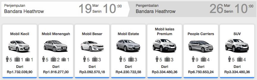RentalCars Indonesia