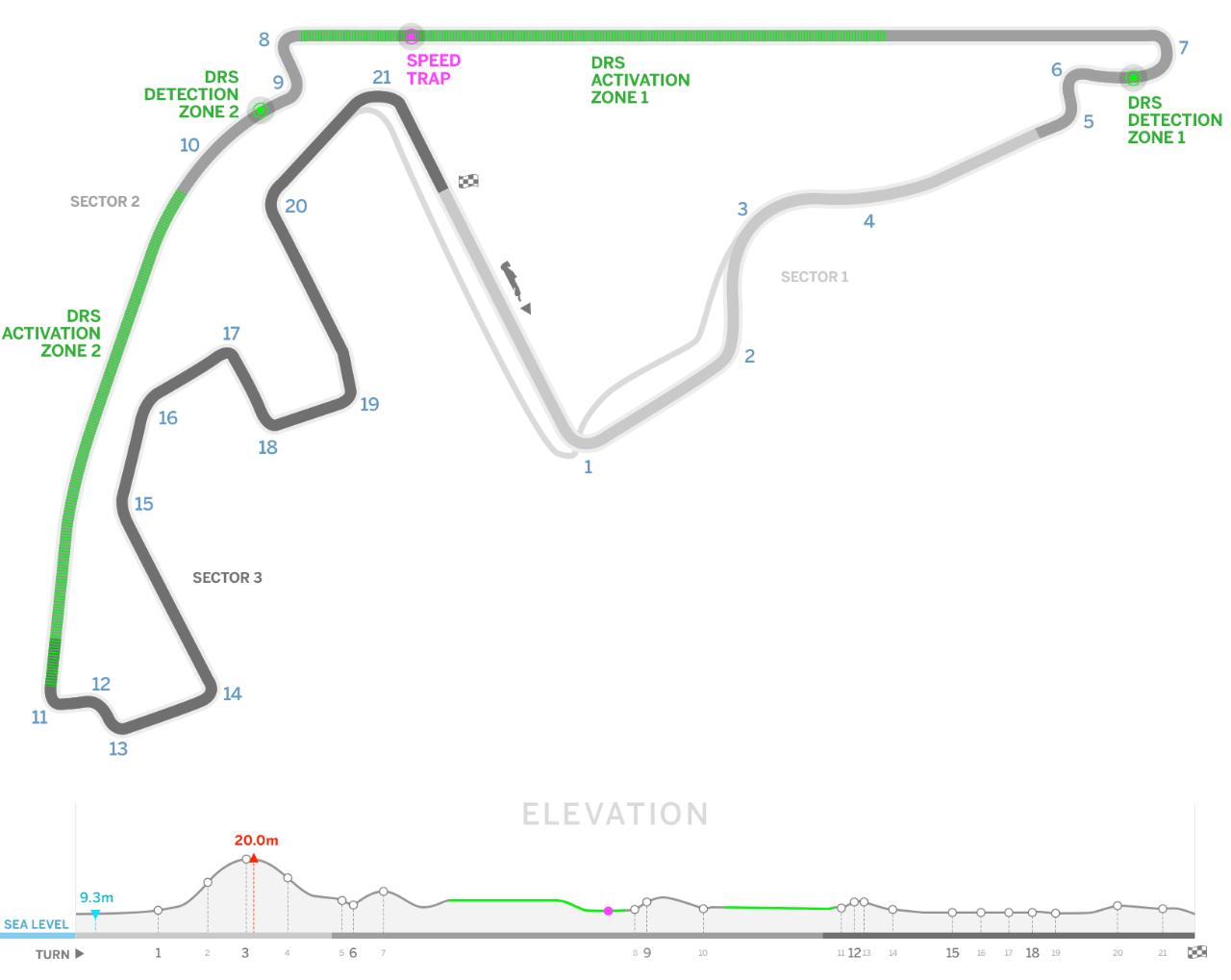 F1 Abu Dhabi Circuit