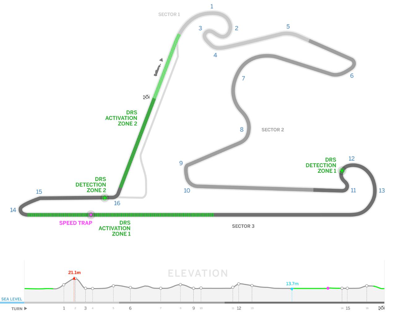 F1 China Circuit