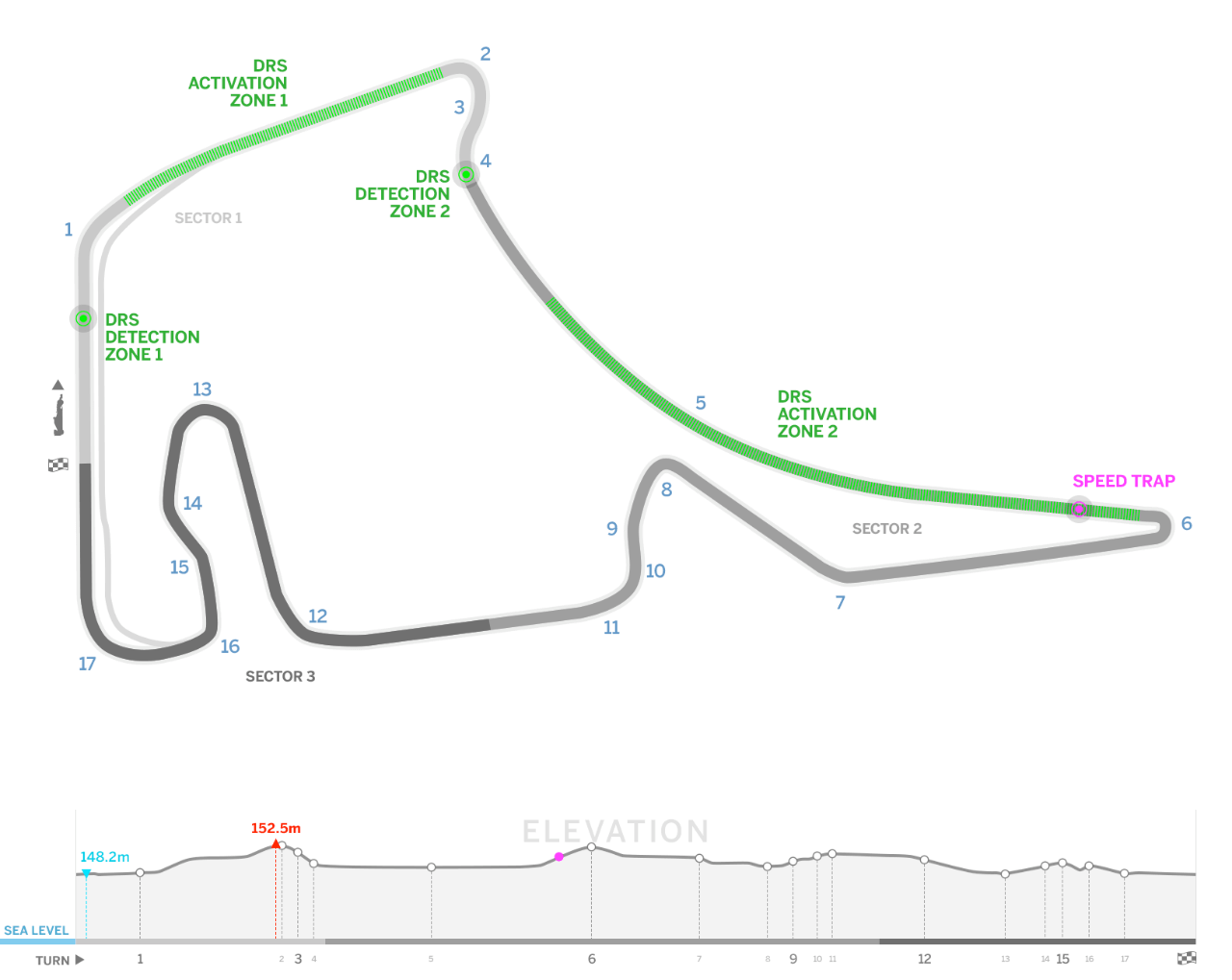 F1 Germany Circuit