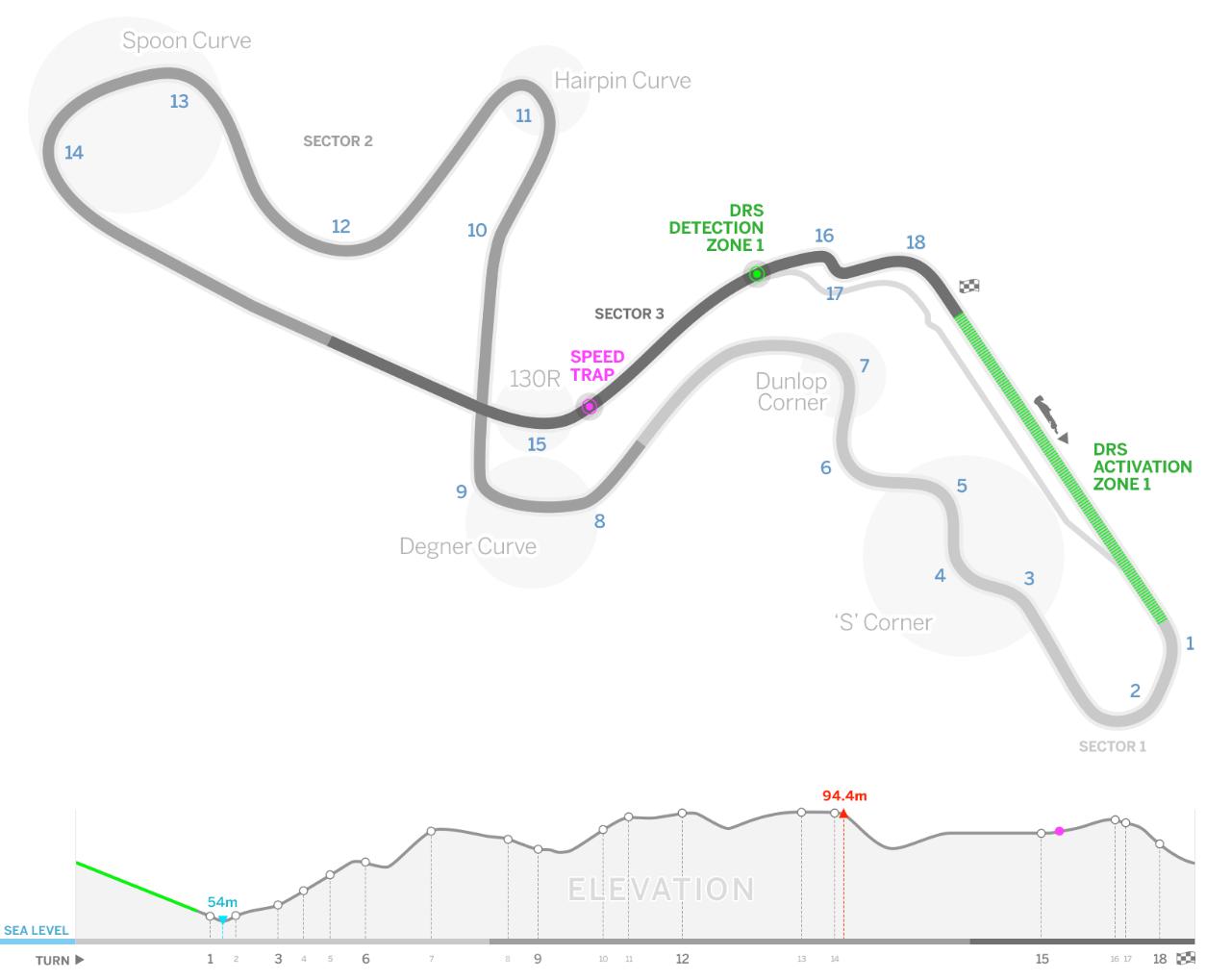 F1 Japan Circuit
