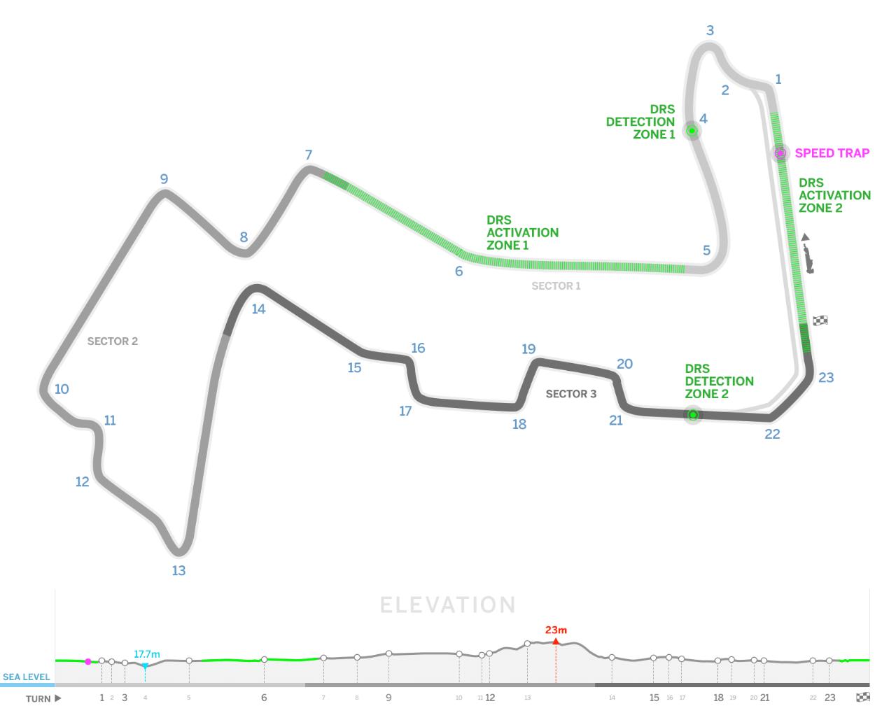 F1 Singapore Circuit