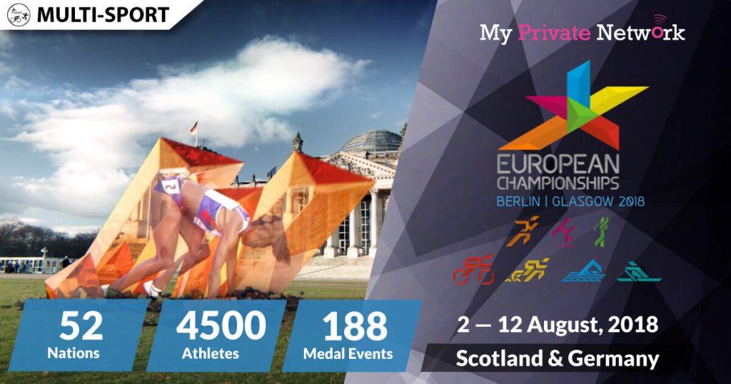 MPN Presents European Championships