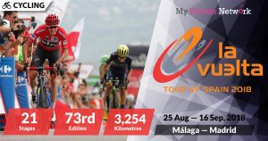 MPN Presents Vuelta a Espana (Tour of Spain)