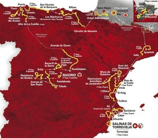 Vuelta a Espana 2019 Route