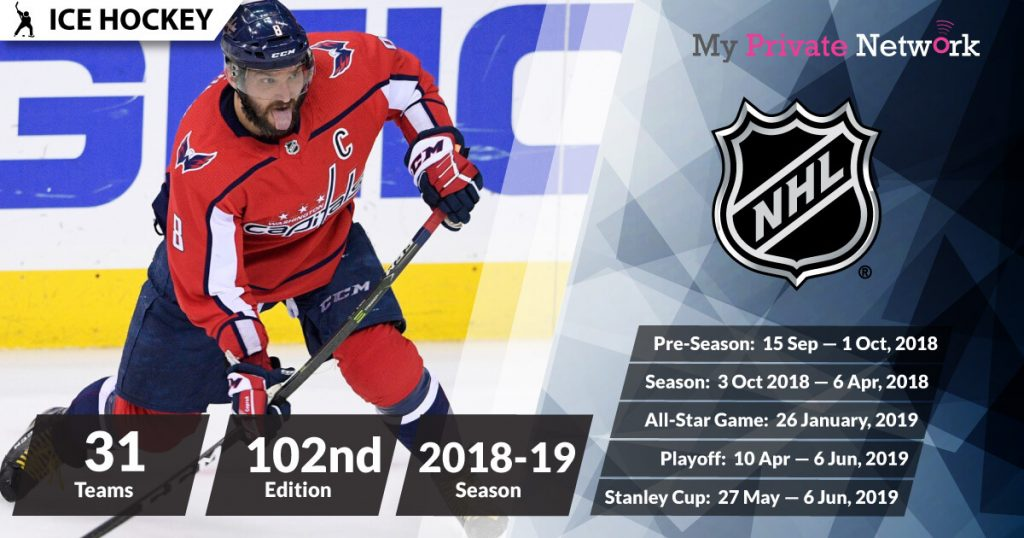 MPN Presents National Hockey League 2018