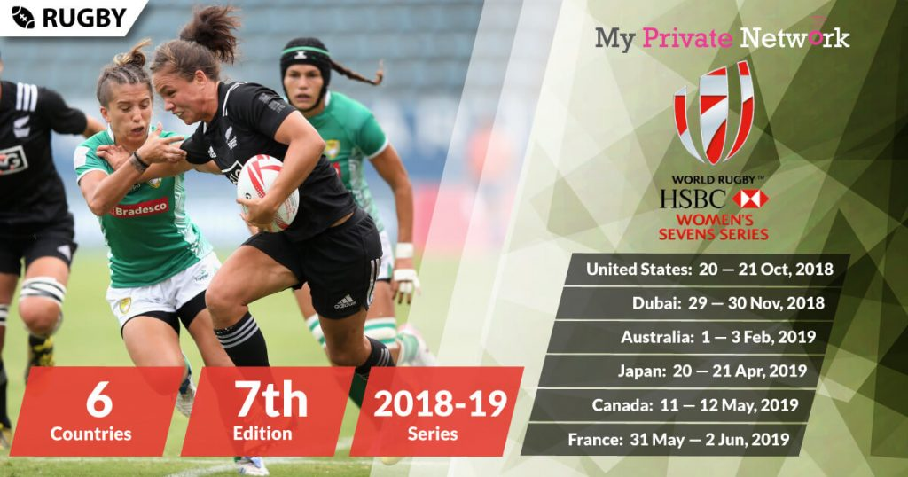 MPN Presents World Rugby Womens Sevens Series