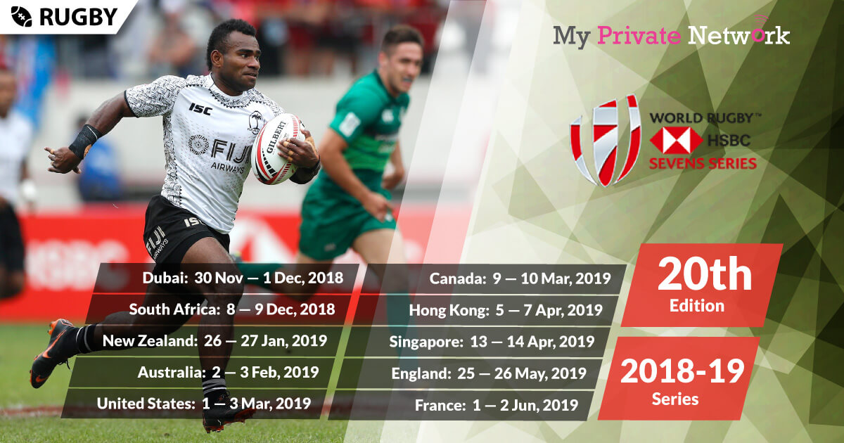 MPN Presents World Rugby Mens Sevens Series