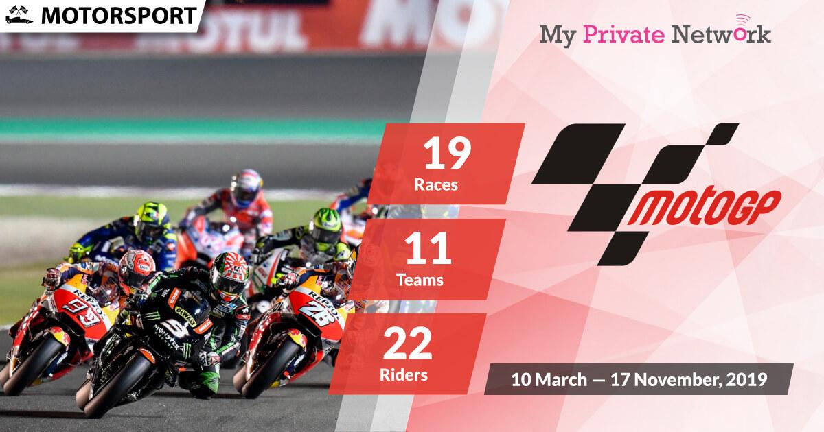 MPN Presents MotoGP 2019