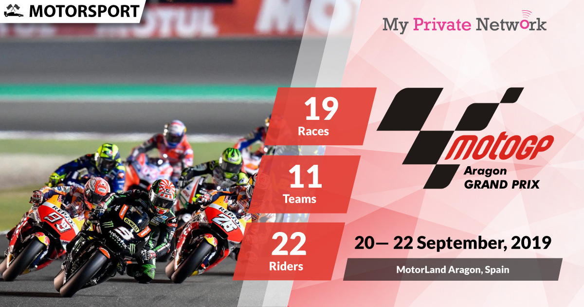 MPN Presents Aragon MotoGP 2019