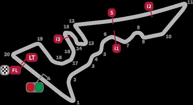 MotoGP Americas Circuit
