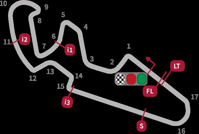 MotoGP Aragon Circuit