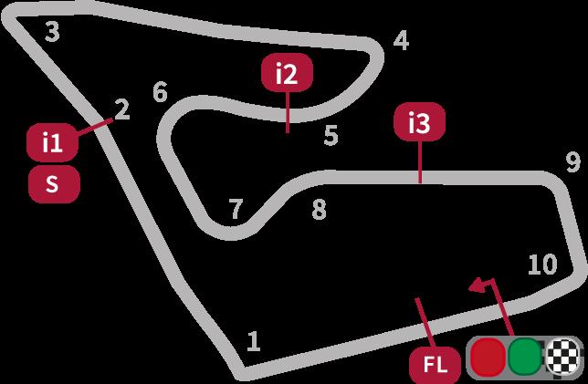 MotoGP Austrian Circuit