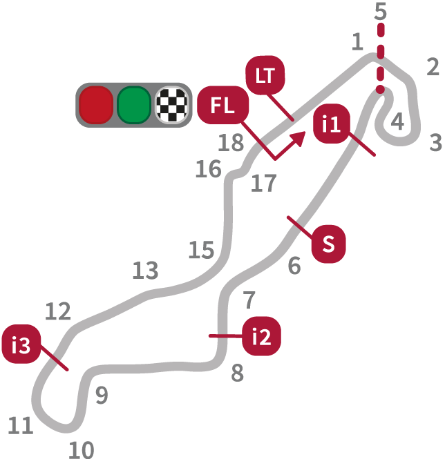MotoGP Dutch Circuit