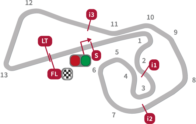 MotoGP German Circuit