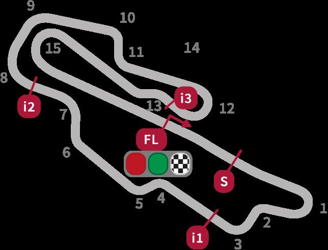 MotoGP Italian Circuit