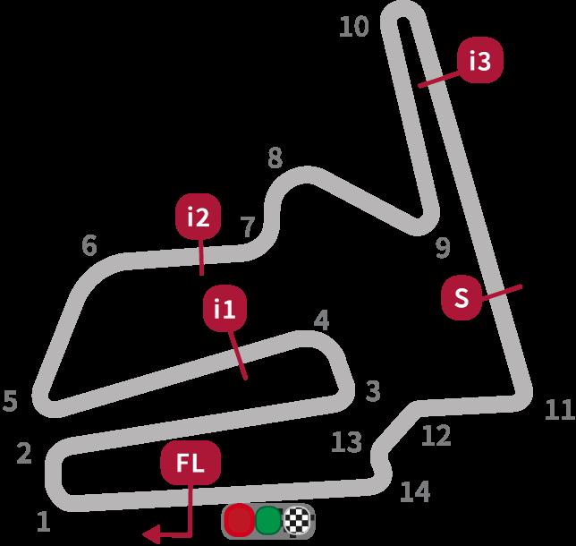 MotoGP Japanese Circuit