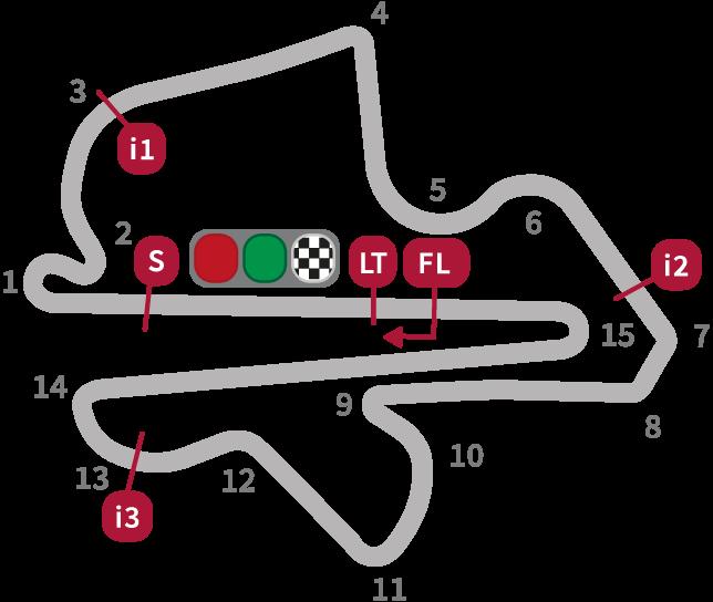 MotoGP Malaysian Circuit