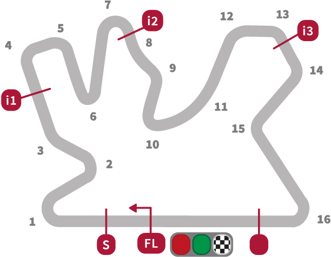 MotoGP Qatar Circuit