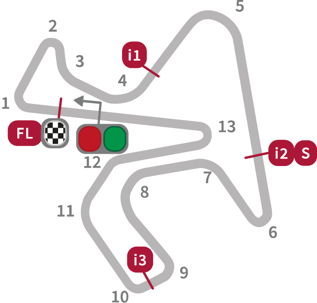 MotoGP Spanish Circuit