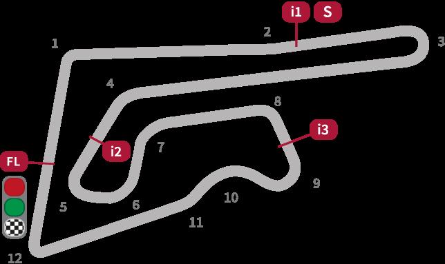 MotoGP Thailand Circuit