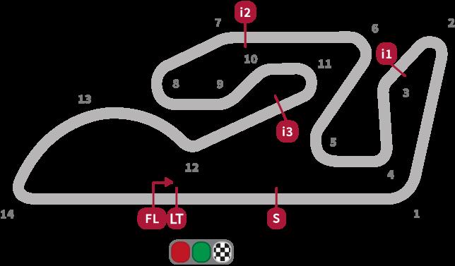 MotoGP Valencian Community Circuit